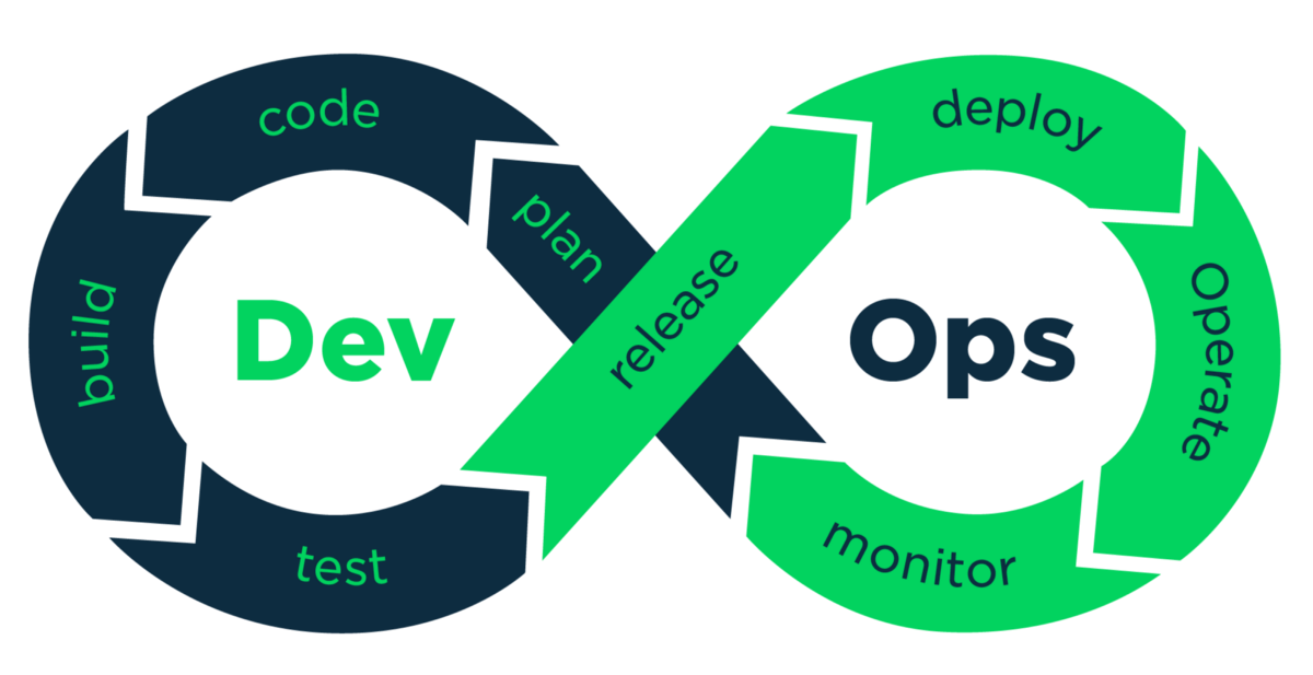 How I wish to have started in DevOps