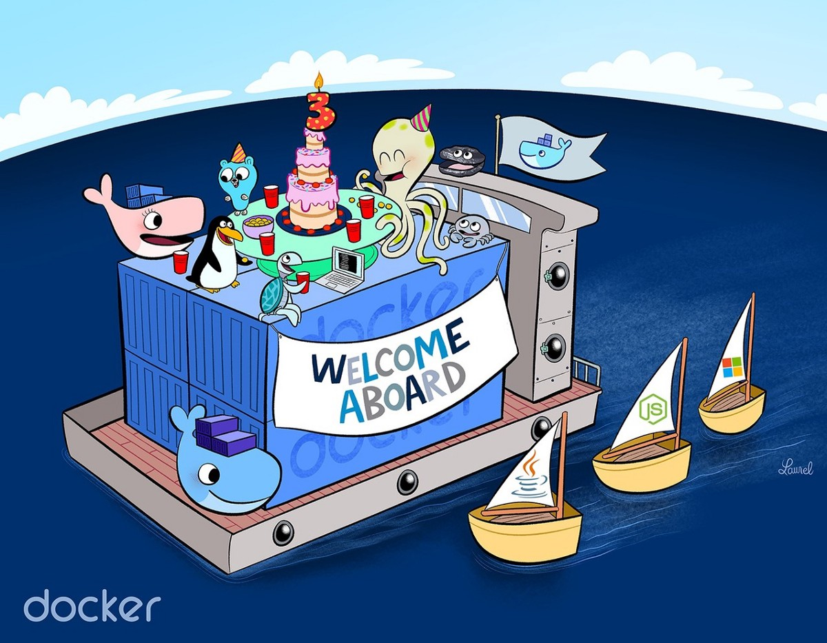 A beginner's guide to Docker — how to create your first Docker application