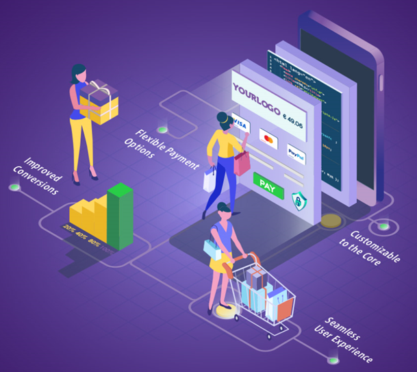 Modernizing payment management for online merchants