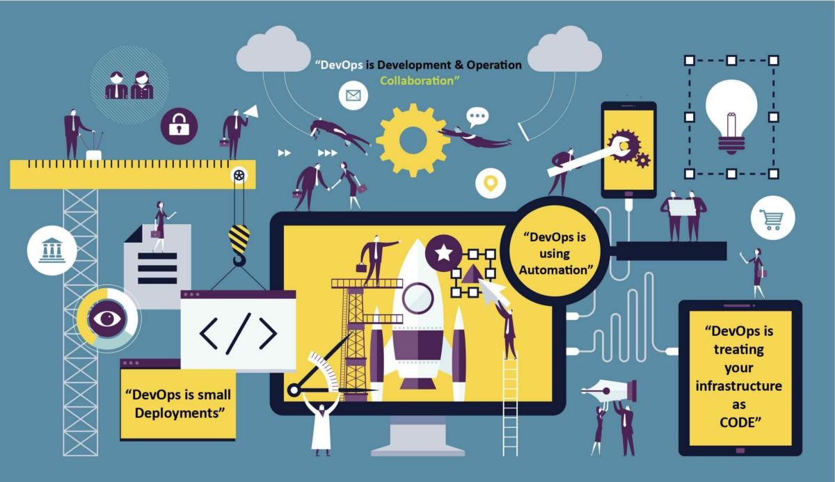 How to Choose the Best DevOps Tools – Amos Kingatua – Medium