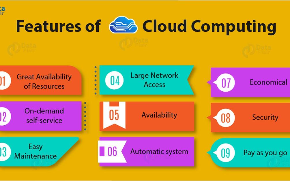 9 Major Characteristics of Cloud Computing