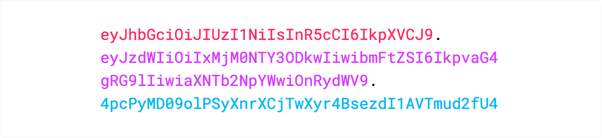 JSON Web Tokens (JWT)