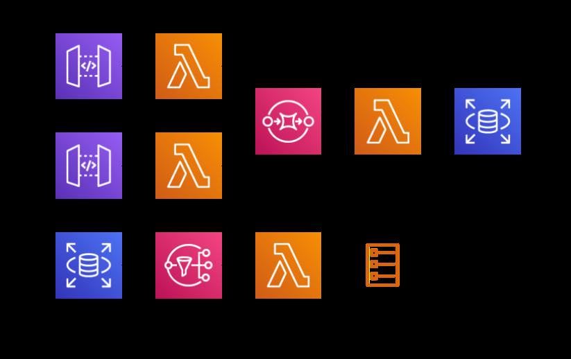 DB Pooler: A Serverless App to Speed Up Development
