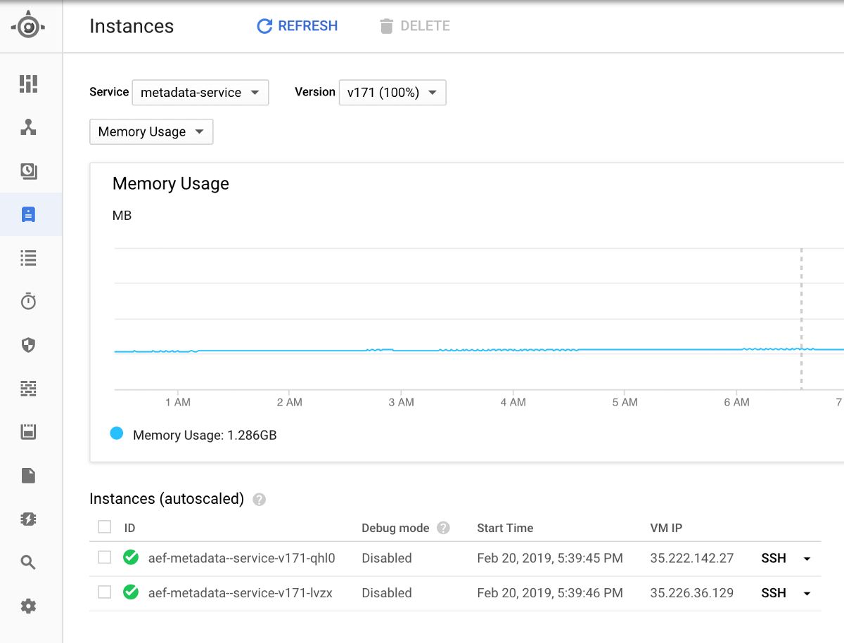 How to get heapdump for any microservice running in Docker container in Google App Engine