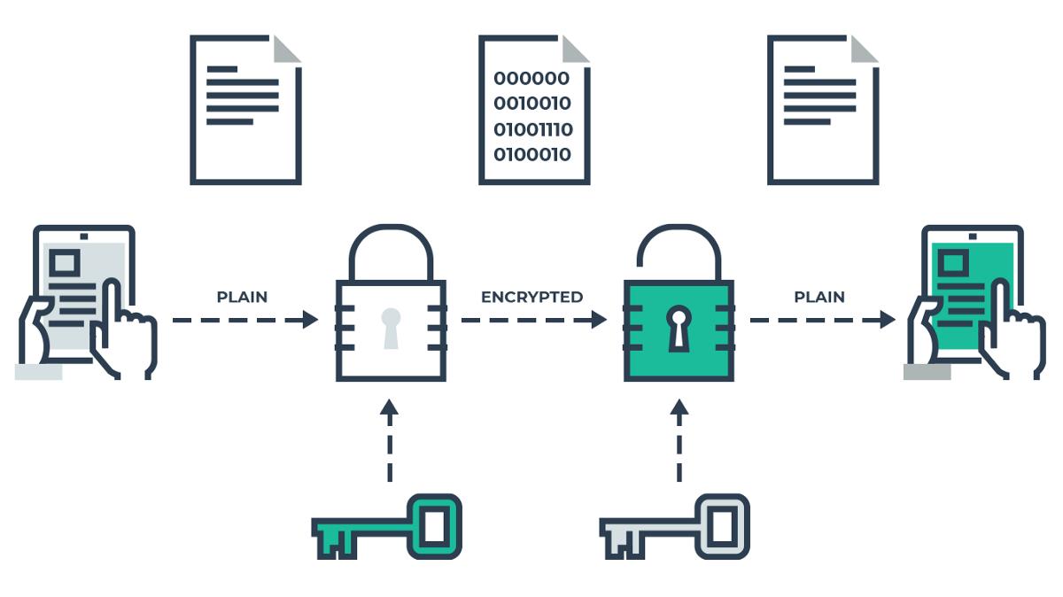 Secrets management with SOPS