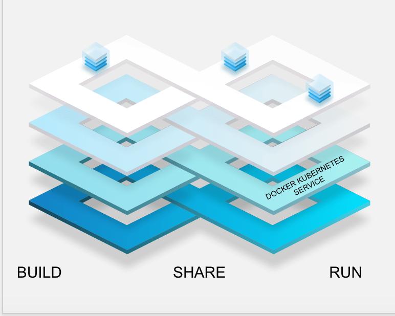 3 Customer Perspectives on Using Docker Enterprise with Kubernetes