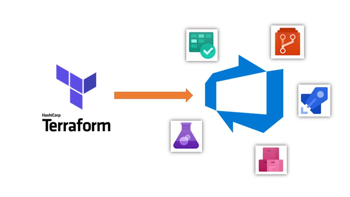 Manage Azure DevOps organization with Terraform 1/3: The provider configura