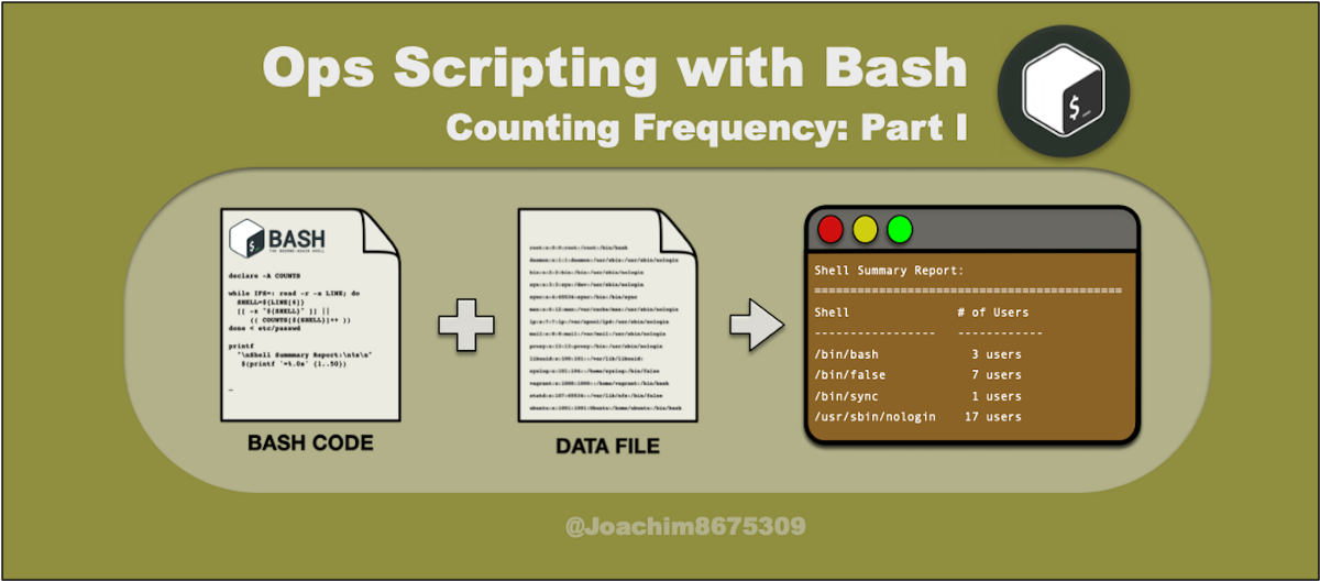 Ops Scripting w. BASH: Frequency