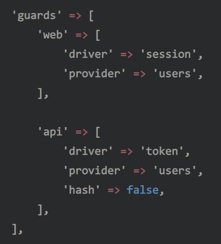 Laravel: The Power of Authentication [Part 3]