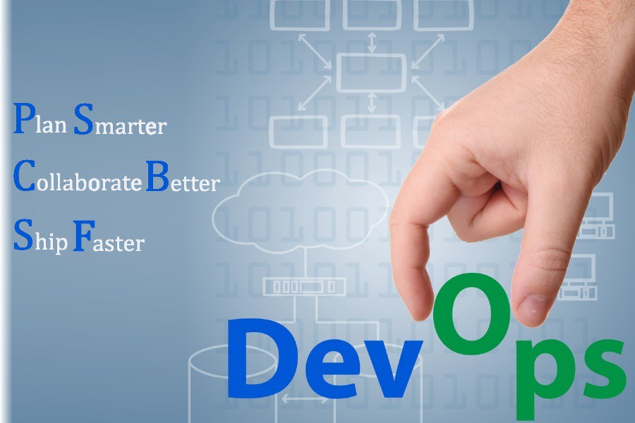 Plan Smarter, Collaborate Better & Ship Faster With Modern DevOps Services