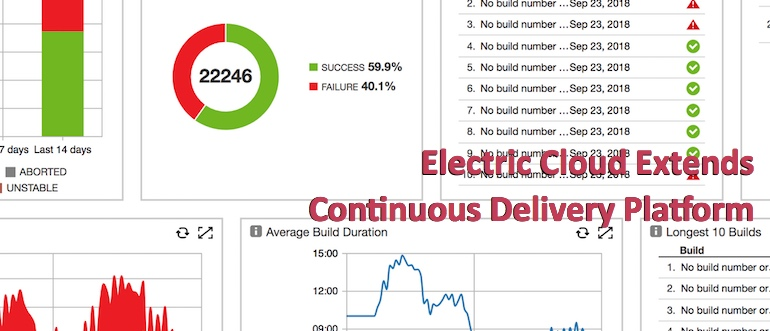 Electric Cloud Extends Continuous Delivery Platform