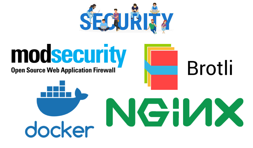 Nginx with Brotli and ModSecurity brought to Docker