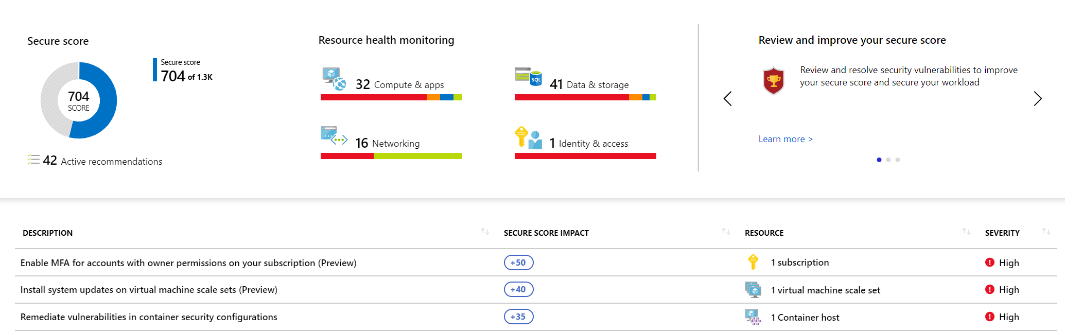Control and improve your security posture with Azure Secure score